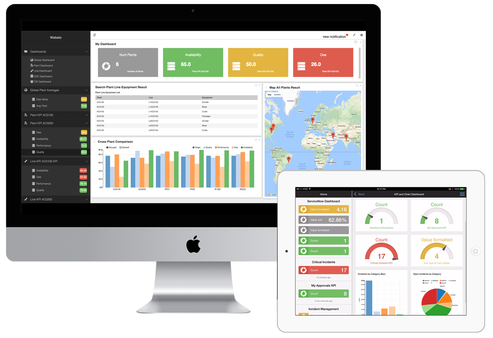 Mobile and tablet map view, KPI and dashboard Webalo screens