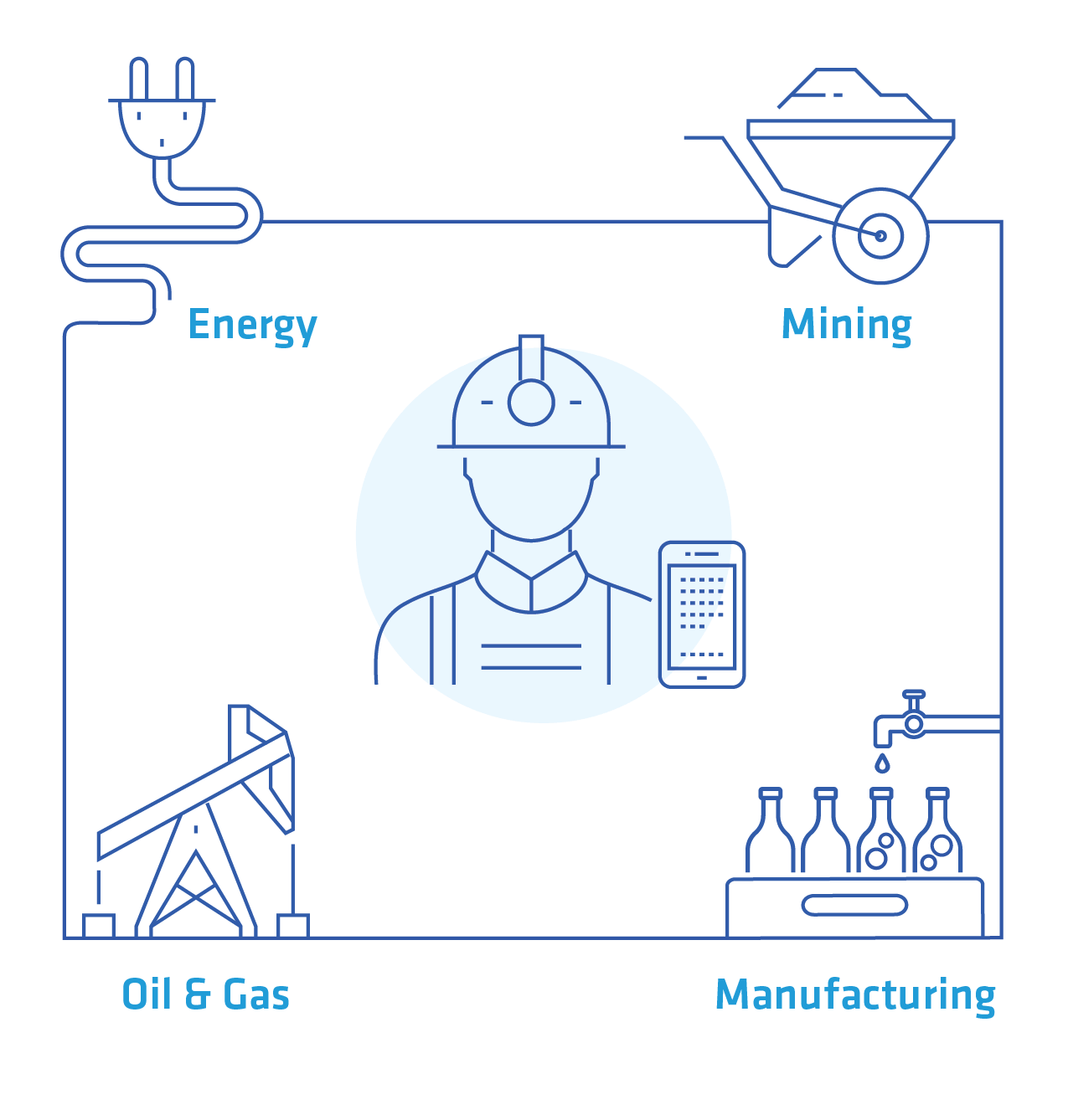 Graphic of Webalo user with mobile device – industries are energy, mining, oil & gas, manufacturing