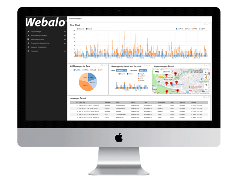 Webalo desktop screen with dashboard, map view for energy